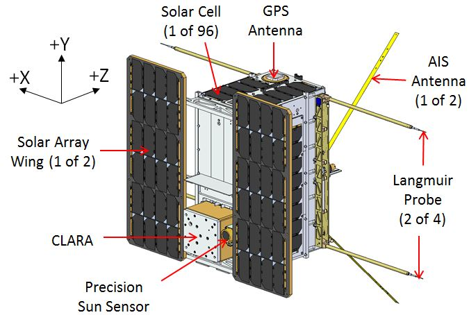 NORSAT-1 screenshot with labels