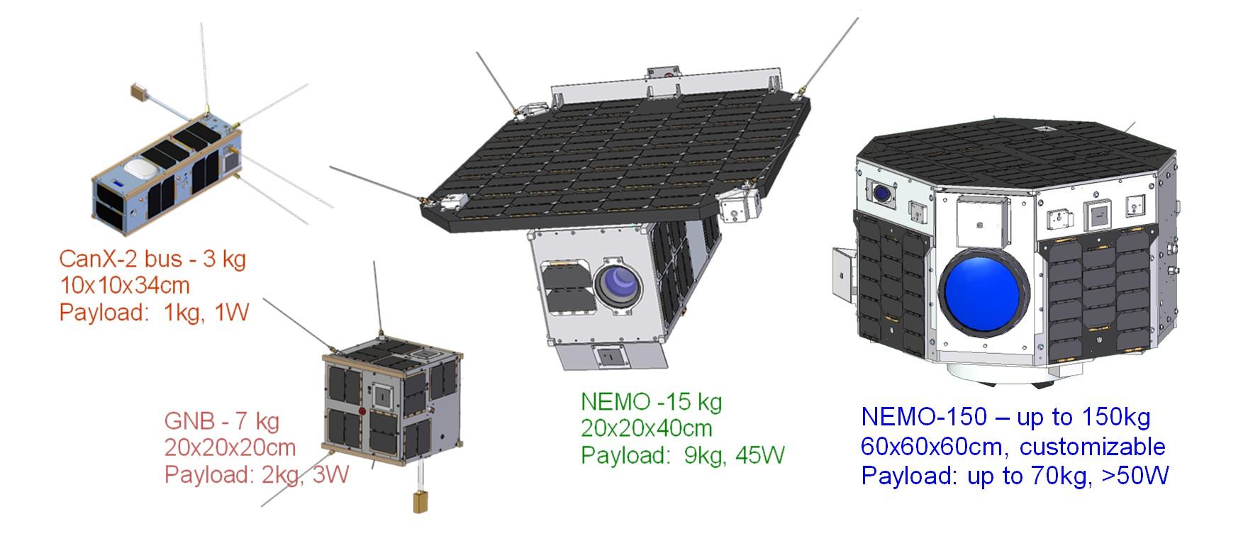 satelliteplatforms