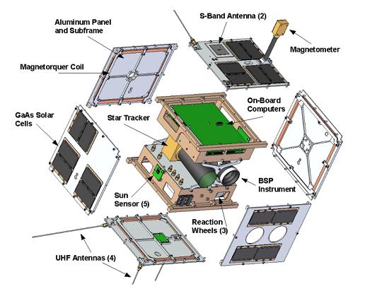 Mission Utias Space Flight Laboratory